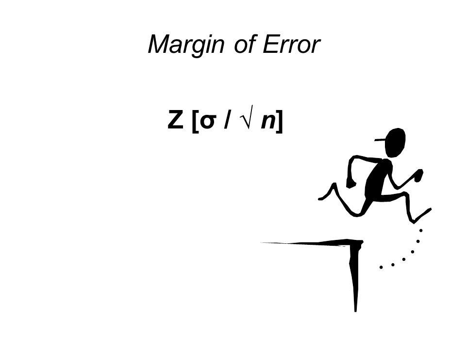 Margin of Error Z [σ / √ n]